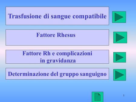 Trasfusione di sangue compatibile