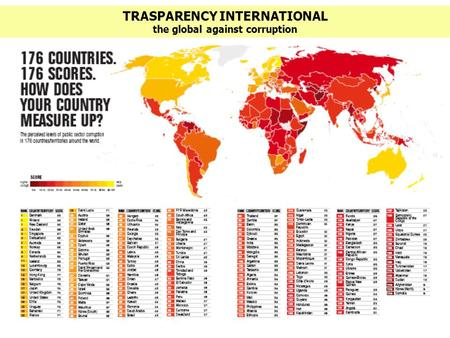 TRASPARENCY INTERNATIONAL the global against corruption.