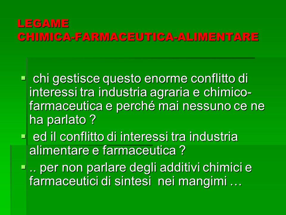 Cibi falsi: gli additivi  I prodotto OGM sono ad alto tenore di resìdui chimici .