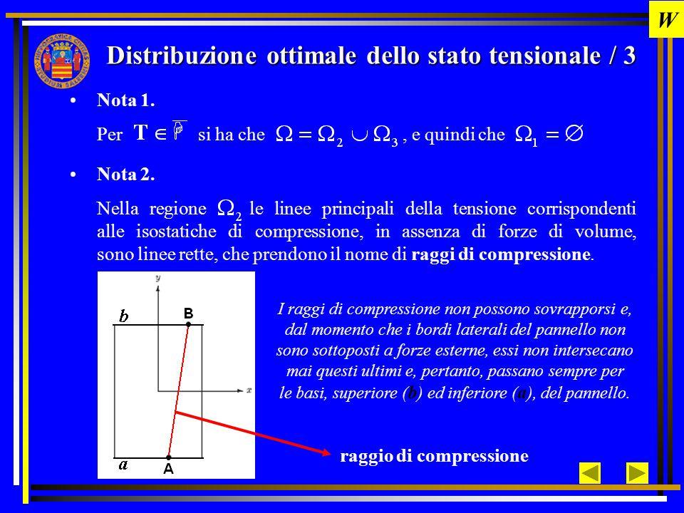Distribuzione ottimale dello stato tensionale / 4 I raggi di compressione, dunque, costituiscono una famiglia ad un solo parametro di segmenti non auto-intersecanti.