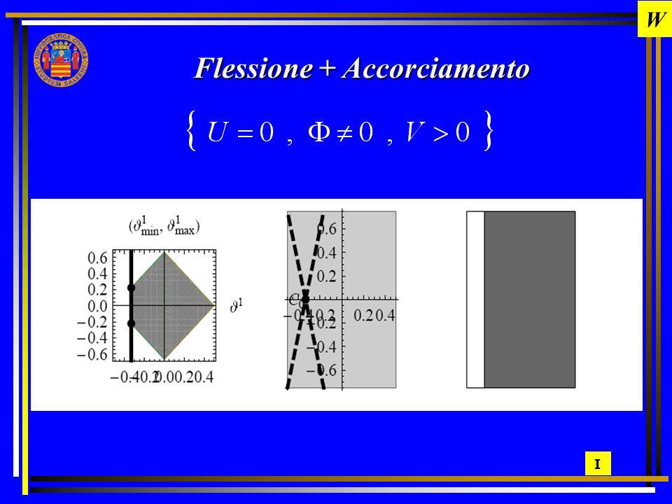 Distribuzione ottimale dello stato tensionale / 5 Nella regione è conveniente introdurre un sistema di coordinate curvilinee, avente parallelo ai raggi di compressione.
