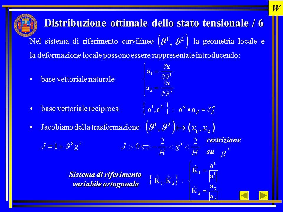 Distribuzione ottimale dello stato tensionale / 7 TENSIONE E DEFORMAZIONE IN Tensione principale Deformazioni principali per un materiale masonry-like isotropo EQUILIBRIO W