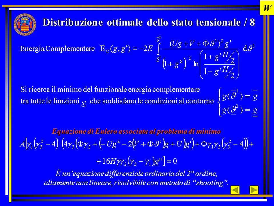 Distribuzione ottimale dello stato tensionale / 9 Equazione di Eulero Il minimizzatore di, soluzione dell'Equazione di Eulero, è denotato con.