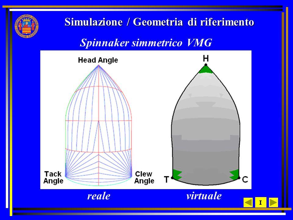 Simulazione / Ipotesi di carico aerodinamico si ipotizza che il valore della pressione sullo spinnaker sia uniforme, cioè non dipenda dalla posizione, e pari a 200 pascal condizione di carico simmetrico ( A ) si ipotizza che il valore della pressione sullo spinnaker dipenda dalla posizione secondo una distribuzione di tipo gaussiano con un massimo di 300 pascal condizione di carico asimmetrico ( B )