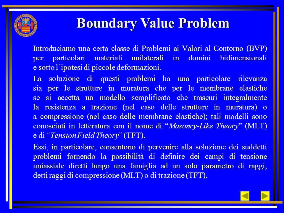 deformazione totale Ipotesi principali della MLT / 1 Le ipotesi principali della MLT sono analoghe a quella della TFT.