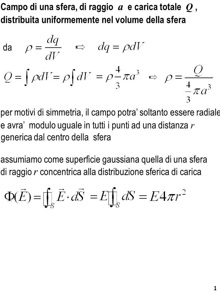2 a) r > a dalla definizione di flusso dal teorema di Gauss uguagliando : della sfera dobbiamo distinguere due casi: all' esterno della distribuzione sferica di carica tutto va come se l'intera carica Q fosse concentrata nel centro quindi all' esterno il campo e' coulombiano, r > a  campo all'esterno della distribuzione di carica in questo caso r > a r < a e r < a
