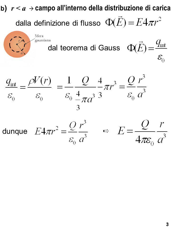 4 l'andamento del modulo del campo prodotto da distanza radiale in sintesi : una sfera uniformemente carica in funzione della della sferae coulombiano all' esterno della sfera e' lineare crescente all' interno