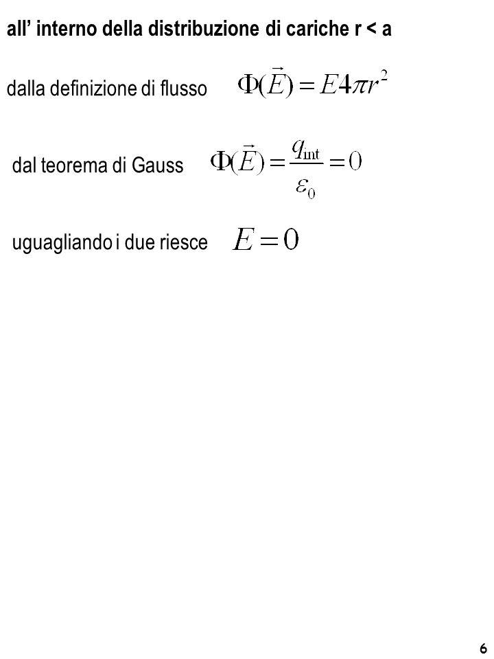 7 E = 0 interno mentre il campo all' interno della sfera e' molto diverso all'interno del volume della sfera sia stata distribuita uniformemente sulla superficie della sfera sia che la carica sia stata distribuita uniformemente nei due casi esterno il campo elettrostatico all' esterno di una distribuzione uniforme e' lo stesso sia che la carica di carica - sferica -