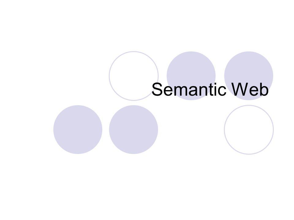 I problemi della ricerca in Web Querying  Ambiguità della formula Browsing  Arbitrarietà nei criteri di classificazione dei dati = Web  Documenti debolmente collegati tra loro Occorrerebbero dei collegamenti semantici  Che riconoscano i domini (=contesti) entro i quali sono disponibili risorse