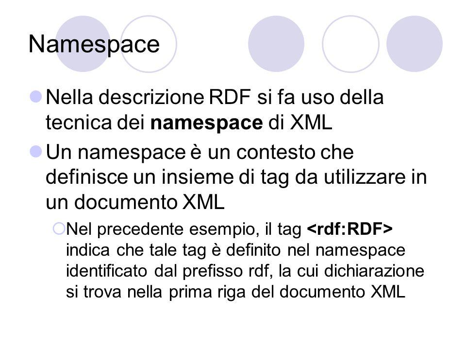 Schemi RDF La creazione libera di tags genera ambiguità Gli schemi RDF sono vocabolari di tags concordati  insiemi di proprietà ed elementi che definiscono un contesto per la descrizione di determinate categorie di risorse  Es.: il Dublin Core Metadata: esso definisce i tag da utilizzare per la descrizione di documenti elettronici