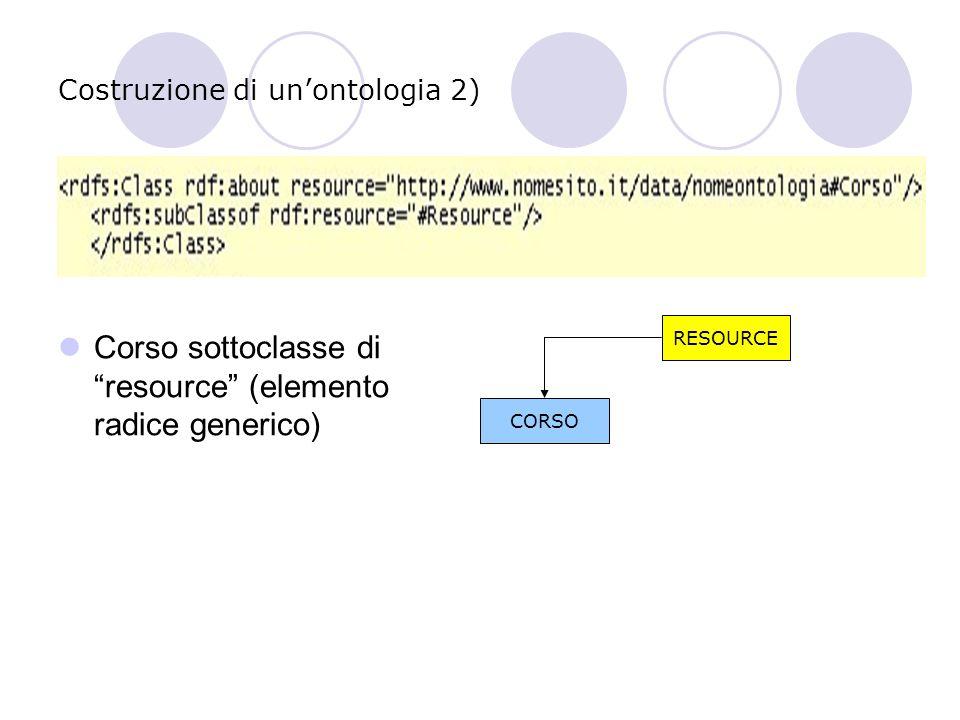 Costruzione di un'ontologia 3) Argomento sottoclasse di corso RESOURCE CORSO ARGOMENTO