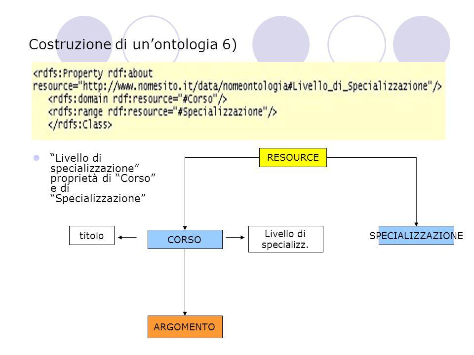 Costruzione di un'ontologia 7) Utenti proprietà di Specializzaz ione e di Utenti RESOURCE CORSO ARGOMENTO SPECIALIZ ZAZIONE titolo Livello di specializz.