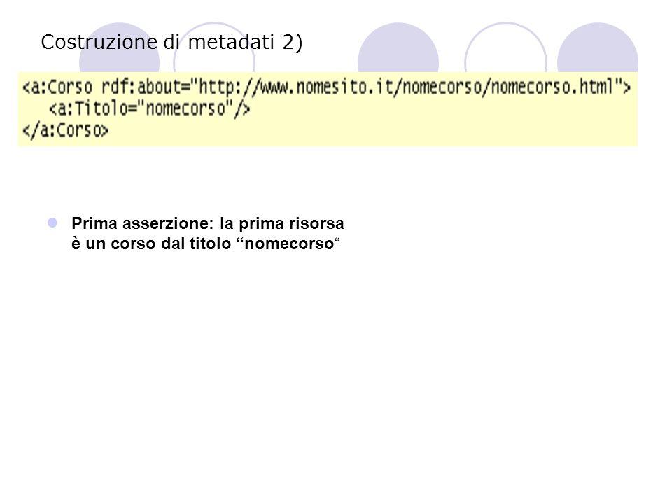 Costruzione di metadati 3) Questa stessa risorsa ( Nomecorso) è legata a due argomenti diversi: nomeargomento1 e nomeargomento2 La classe argomento potrebbe essere espansa come http://miosito/rdfs/nomeschema/Argomento sostituendo il cancelletto con lo schema dichiarato in cima al documento