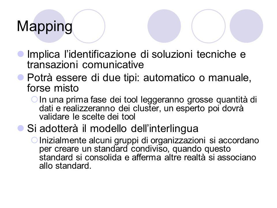 E-learning semantico Due progetti  http://edutella.jxta.org http://edutella.jxta.org  http://www.merlot.org http://www.merlot.org Learning objects collegati secondo schemi ontologici