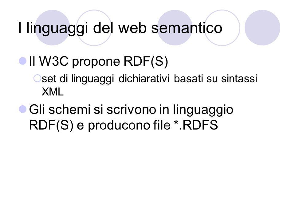 RDF Resource Description Framework (RDF).