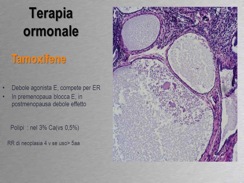 700 pz 566 biopsie 134 isterectomie 61% Endometrio non patologico 39% Endometrio patologico
