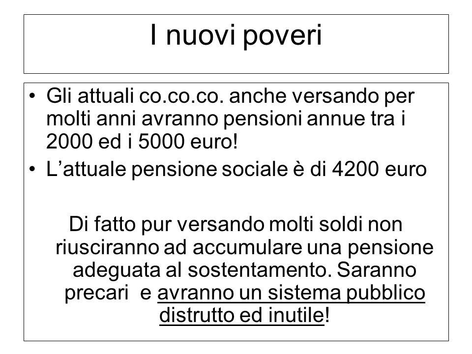 Confederazione Unitaria di Base – LAZIO I fondi pensionistici