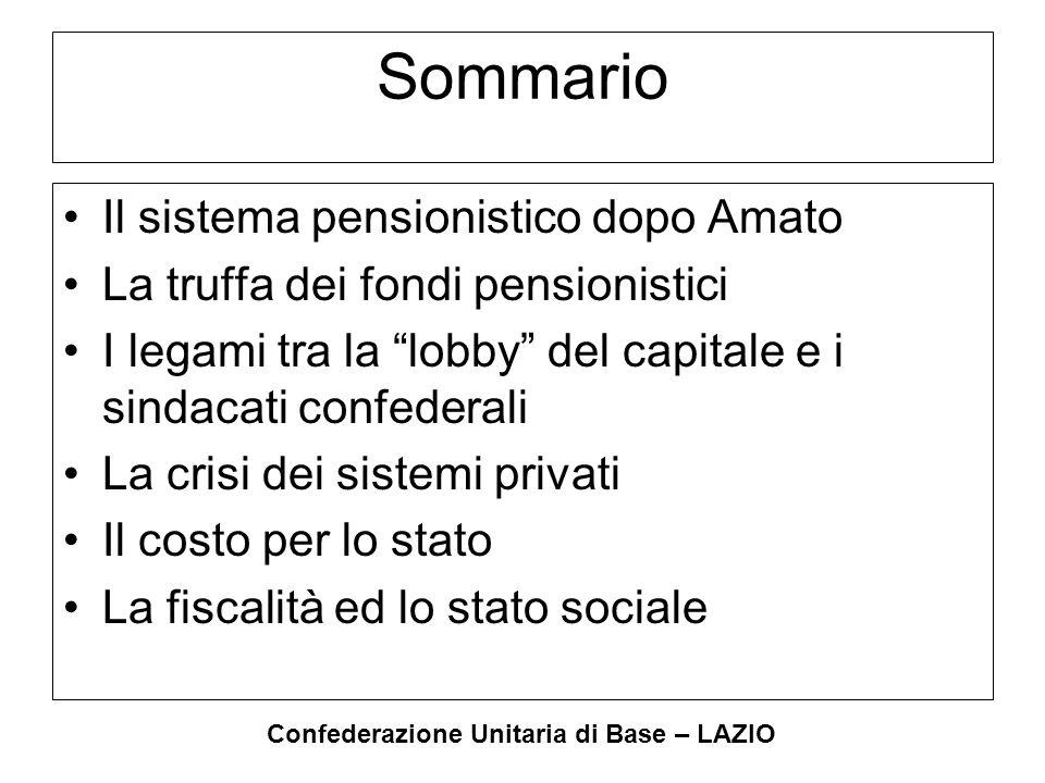 Confederazione Unitaria di Base – LAZIO Com'era prima di Lamberto Dini La pensione era pagata in rapporto all'ultima retribuzione.