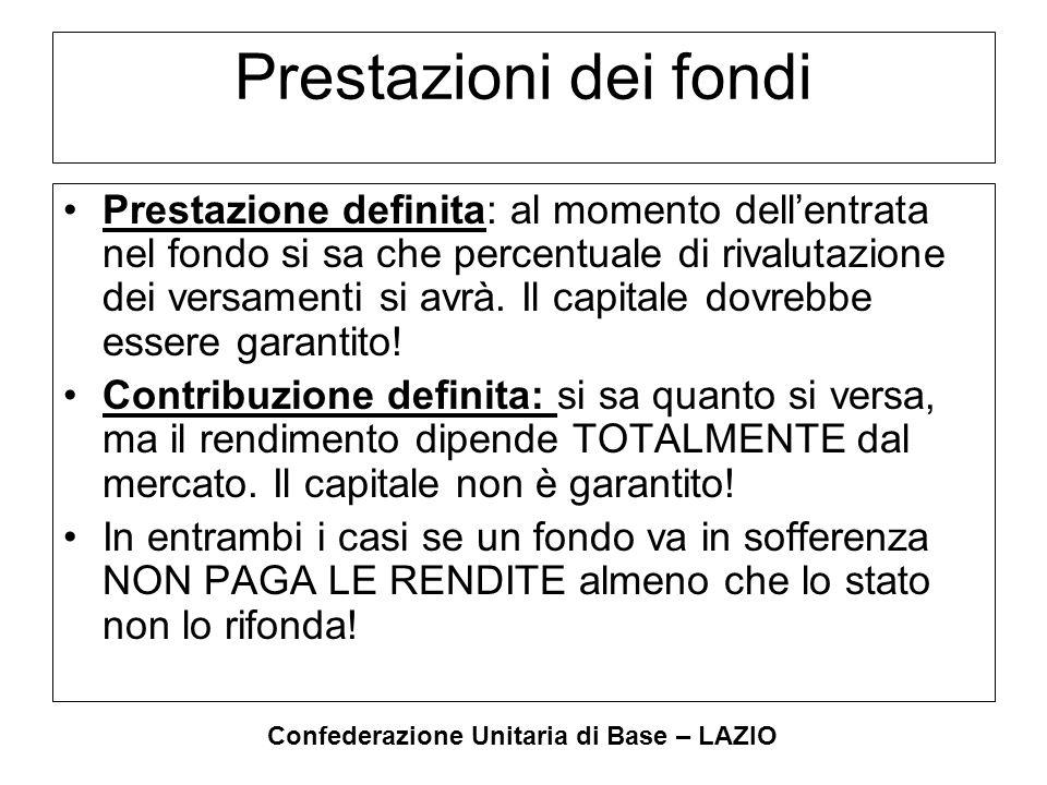 Confederazione Unitaria di Base – LAZIO Come sono creati i fondi Fondi chiusi: sono contrattati dal sindacato e legati ad un contratto nazionale.