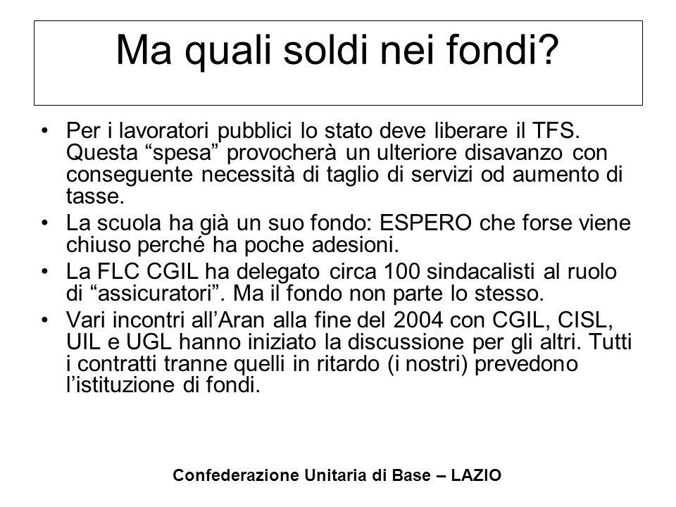 Confederazione Unitaria di Base – LAZIO La cartolarizzazione La cartolarizzazione significa che banche ed assicurazioni potranno anticipare i soldi del TFR pregresso.