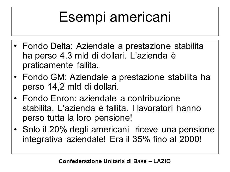 Confederazione Unitaria di Base – LAZIO BUSH 2!.