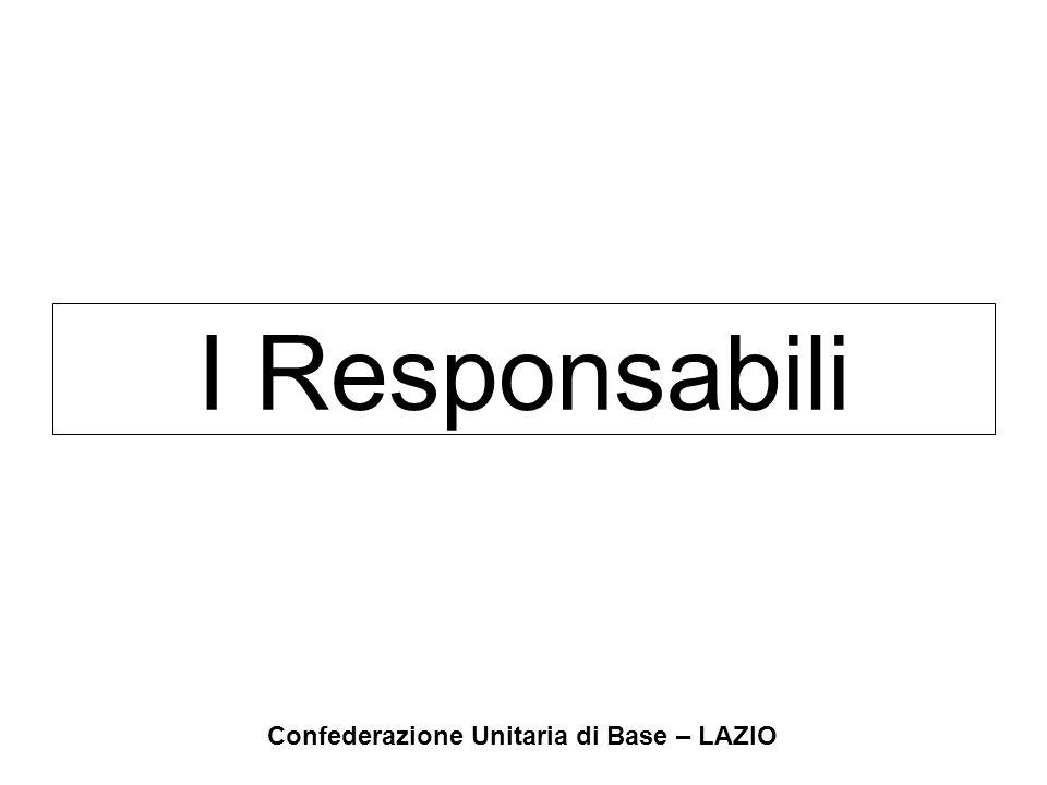 Confederazione Unitaria di Base – LAZIO A chi vanno i soldi dei fondi (I).
