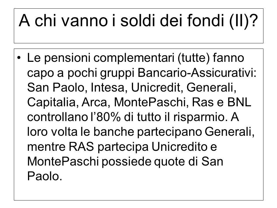 Confederazione Unitaria di Base – LAZIO A chi vanno i soldi dei fondi (III).