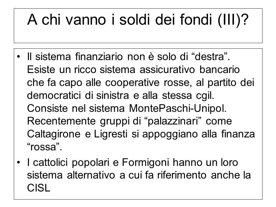 Confederazione Unitaria di Base – LAZIO A chi vanno i soldi dei fondi (IV).