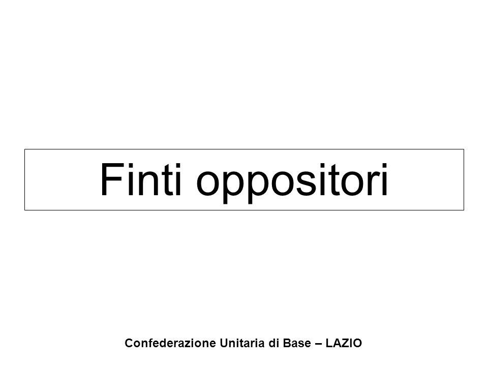 Confederazione Unitaria di Base – LAZIO Il primo fondo a partire è quello dei chimici, attualmente in pesante perdita.