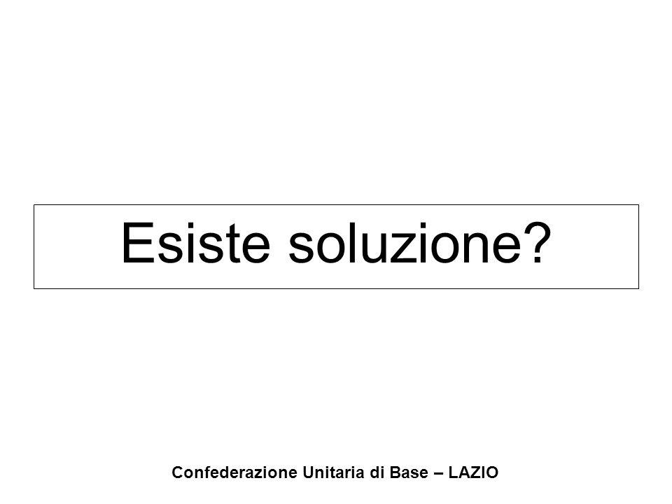 Confederazione Unitaria di Base – LAZIO L'economia globale ossia quella reale La maggior parte dei flussi economici, è nell' off shore , nelle banche caraibiche.