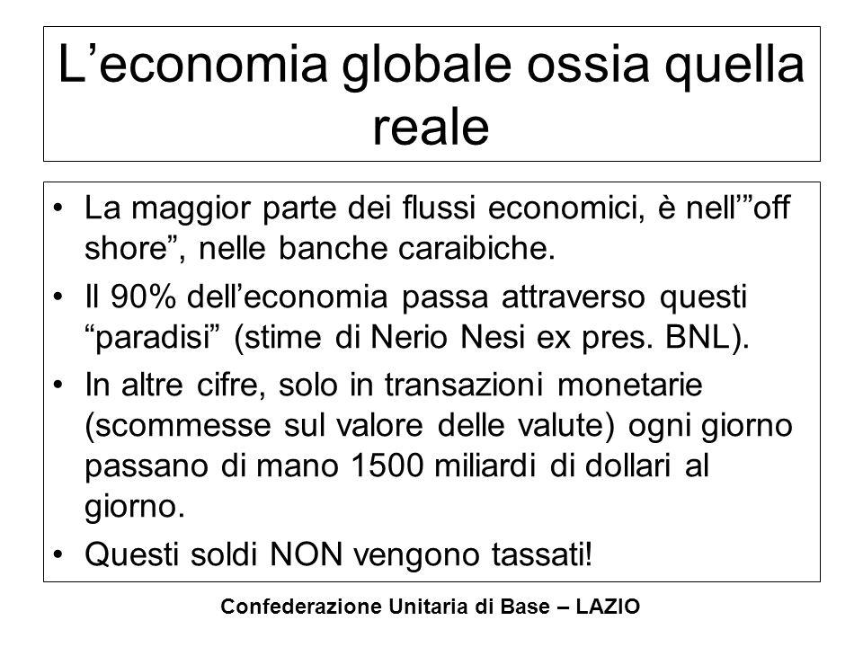 Confederazione Unitaria di Base – LAZIO L'evasione fiscale Il pil totale dei primi sette paesi del mondo rappresenta solo il 10% del pil nascosto.