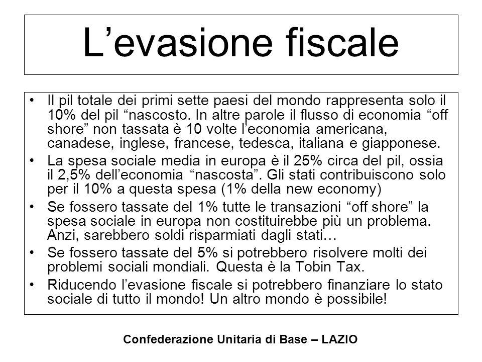 Confederazione Unitaria di Base – LAZIO Iniziative Invertire il processo di precarizzazione e di distruzione dello stato sociale.