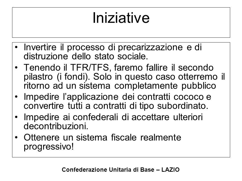Confederazione Unitaria di Base – LAZIO Allegato 1