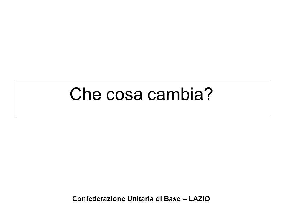 Confederazione Unitaria di Base – LAZIO Il Tasso di sostituzione prima e dopo Lamberto Dini 35 anni di Versamenti T.