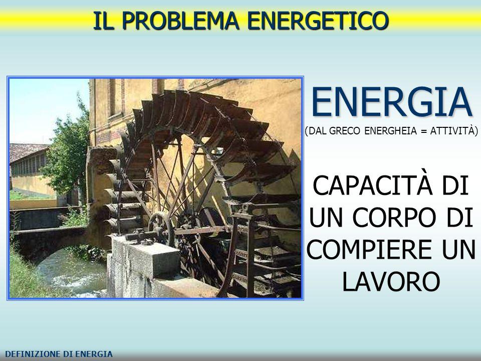 IL PROBLEMA ENERGETICO FORME DI ENERGIA – PRINCIPIO DI CONSERVAZIONE DELL'ENERGIA PRINCIPIO DI CONSERVAZIONE DELL'ENERGIA: L energia si trasforma da una forma all altra ma non può essere né creata né distrutta