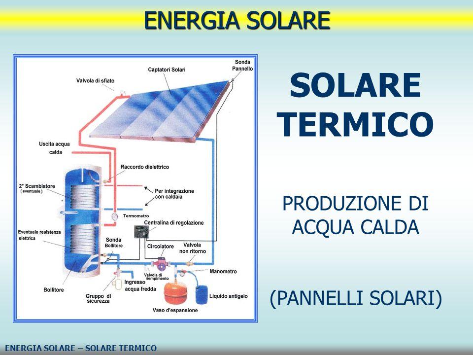 ENERGIA SOLARE ENERGIA SOLARE – SOLARE FOTOVOLTAICO SOLARE FOTOVOLTAICO PRODUZIONE DI ENERGIA ELETTRICA (PANNELLI FOTOVOLTAICI)