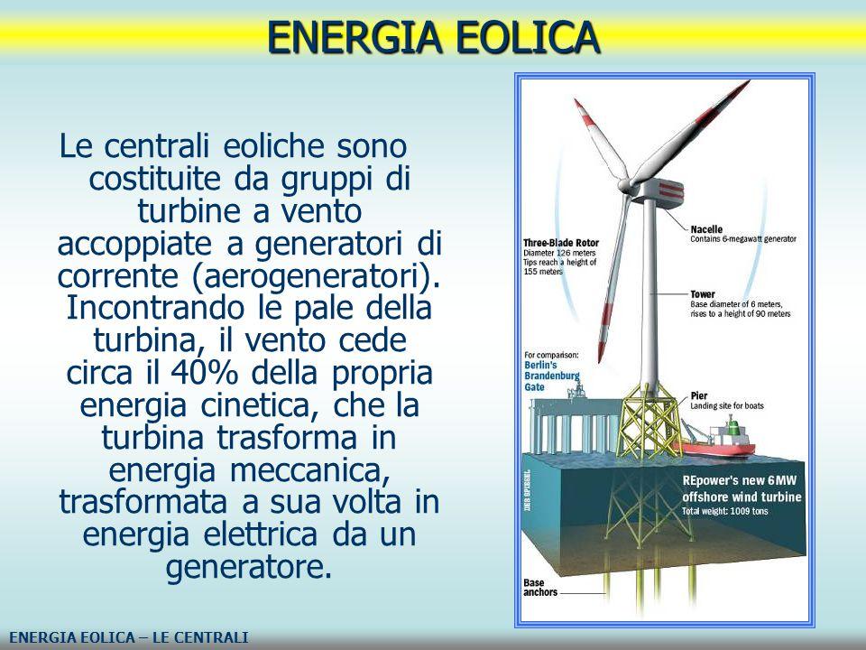 Tre elementi giocano, in particolare a favore di questo tipo di energia: è assolutamente pulita dal punto di vista ecologico, è rinnovabile e la materia prima è a costo zero.
