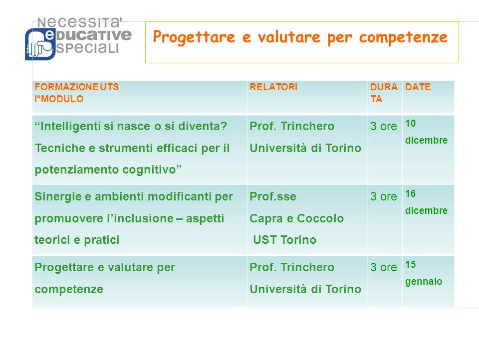 Progettare e valutare per competenze II MODULO RELATORE DATA Progettazione didattica e tecnologie dell educazione Prof.