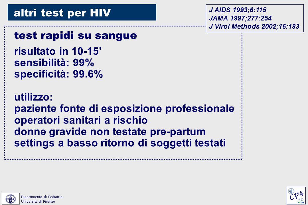 tempo tasso anticorpi anti-HIV positivizzazione ELISA convenzionale di terza generazione positivizzazione test rapido 8 giorni affidabilità del test rapido per anticorpi anti-HIV in fase di sieroconversione Makuwa M et al.