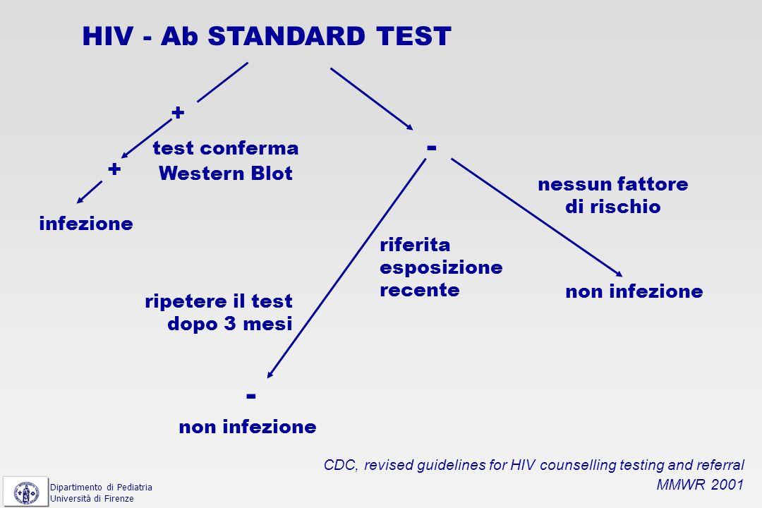 WESTERN BLOT INDETERMINATO ripetere il test dopo 1 mese WB + INFEZIONE PRIMARIA HIV DNA o RNA non riferita recente esposizione- assenza sintomi HIV - correlati NON INFEZIONE possibile recente esposizione o segni / sintomi HIV - correlati CDC, revised guidelines for HIV counselling testing and referral, MMWR 2001 Dipartimento di Pediatria Università di Firenze WB INDETERMINATO