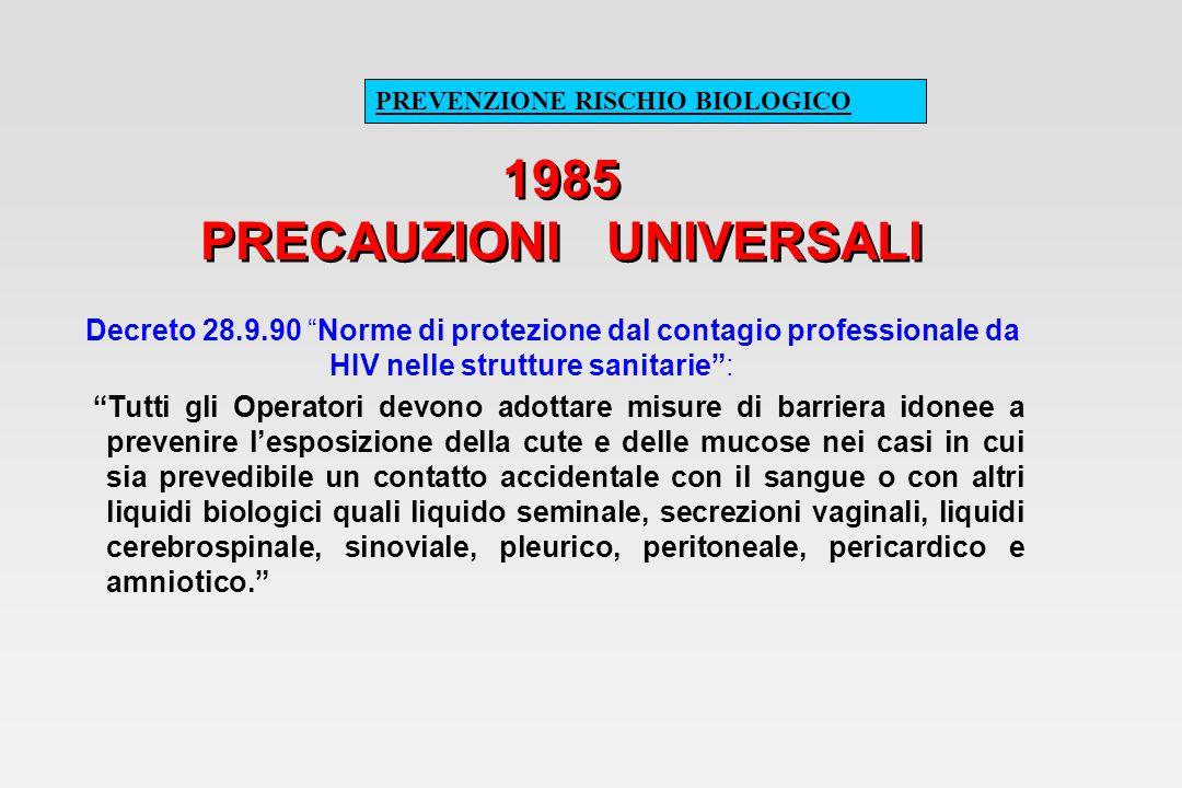 1994 PRECAUZIONI STANDARD + precauzioni basate sulla modalità di trasmissione precauzioni basate sulla modalità di trasmissione PREVENZIONE RISCHIO BIOLOGICO