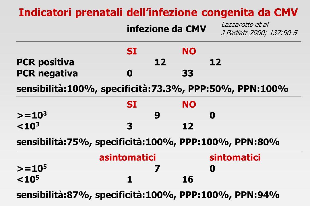 sensibilità (%) specificità (%) CMV DNA sangue100100 antigenemia42.5100 viremia28.2100 IgM70.7100 CMV DNAsignificativamente più elevati viremianei sintomatici Infezione congenita da CMV: valore diagnostico e prognostico dei tests eseguiti nelle prime 3 settimane di vita Revello, J Clin Virol 1999