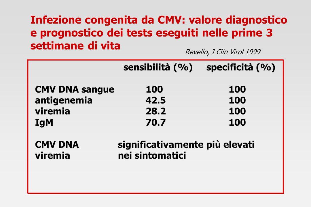 isolamento virale nei tessuti CMV DNA + (PCR qualitativa e/o quantitativa) su urine e/o saliva antigeni precoci p72 e p54 (sensibilità:94%,specificità:100%) IgM ELISA (sensibilità:70%, specificità:95%) monitoraggio: antigenemia p65 PCR quantitativa infezione perinatale da CMV: diagnosi Stagno, 2000 Barbi, 1997 <=2 settimane di vita: congenita >2 settimane di vita: postnatale