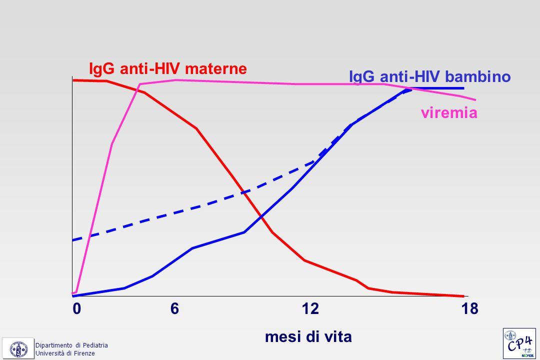 diagnosi sierologica dell'infezione perinatale da HIV nel neonato CDC, revised recommendations for HIV screening of pregnant women, MMWR 2001 test HIV-IgM : non specifico possibilità falsi positivi test HIV-IgA : specificità 95 – 100% sensibilità scarsa <3 mesi di vita 65 – 97% età 3-6 mesi di vita Dipartimento di Pediatria Università di Firenze CP4