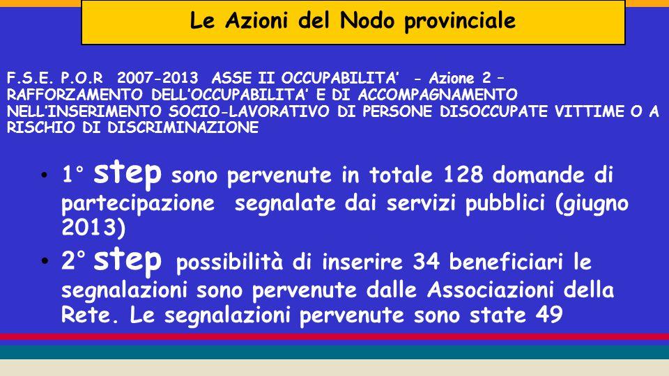 F.S.E.P.O.R 2007-2013 ASSE II OCCUPABILITA' - Azione 2 –Prima Sessione.