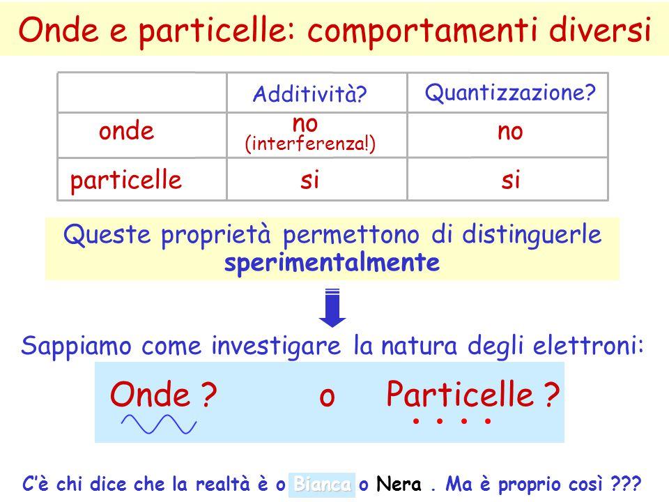 Onde e particelle: comportamenti diversi Sappiamo come investigare la natura degli elettroni: Onde .