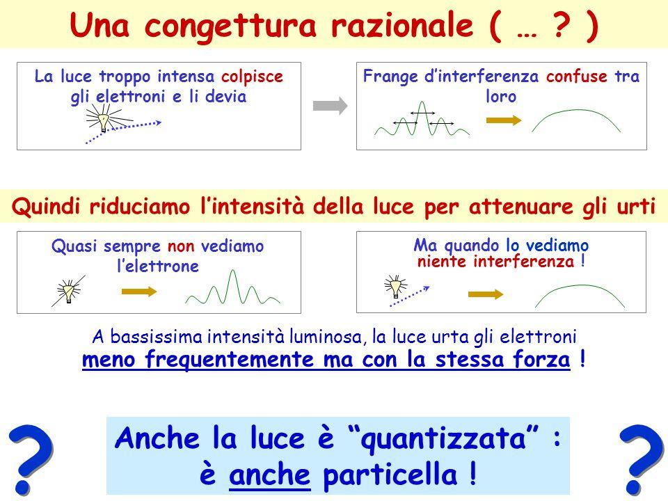 Una congettura razionale ( … .) Anche la luce è quantizzata : è anche particella .