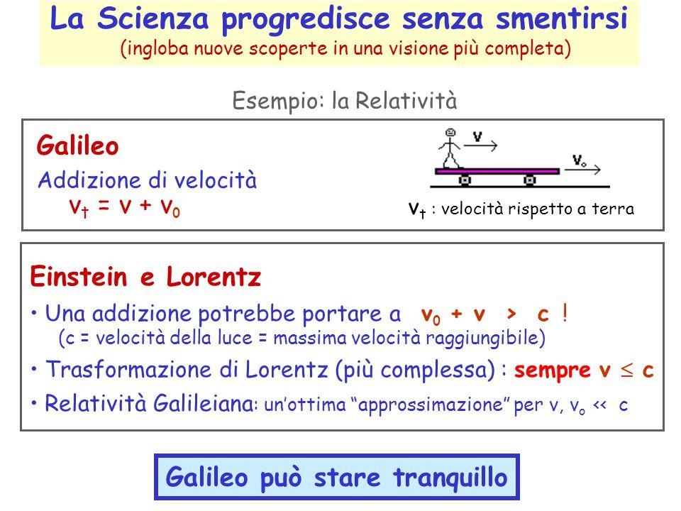 La Scienza progredisce senza smentirsi (ingloba nuove scoperte in una visione più completa) Galileo può stare tranquillo Esempio: la Relatività rispetto a terra Galileo Addizione di velocità v t = v + v 0 v t : velocità rispetto a terra Einstein e Lorentz Una addizione potrebbe portare a v 0 + v > c .