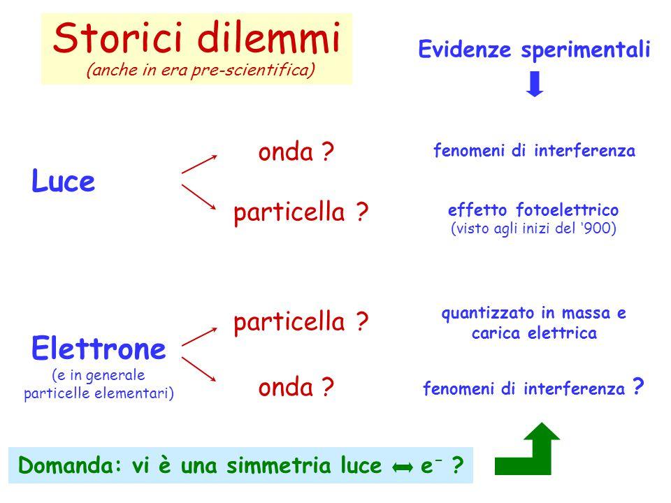 Storici dilemmi (anche in era pre-scientifica) Luce onda .