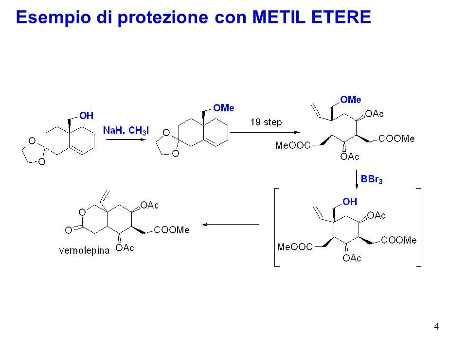 5 Benzil etere INTRODUZIONE STABILITA pH 1-14 carbanioni, reattivi organometallici, nucleofili, idruri ed alcuni agenti ossidanti ( non il tetrossido di rutenio) RIMOZIONE a)Idrogeno e palladio b)Sodio o potassio in ammoniaca c)Ossidazione con RuO4 e formazione del corrispondente benzoato